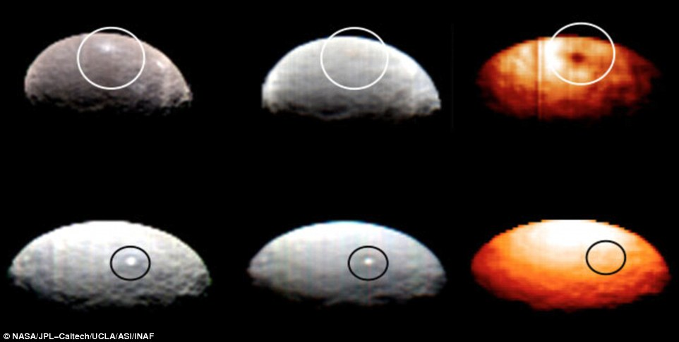 Captured by the Dawn probe from 28,000 miles (45,000km) away, the images reveal that mysterious bright flashes on the surface have different thermal properties.The upper trio is Region 1 at visible, infrared and thermal infrared wavelengths.At thermal infrared, the spot is dark - meaning it is colder than its surroundings.The lower trio represent Region 5. In thermal infrared, the spot disappears