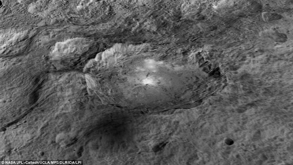 The intriguing brightest spots on Ceres lie in a crater named Occator, which is about 60 miles (90 kilometers) across and 2 miles (4 kilometers) deep.