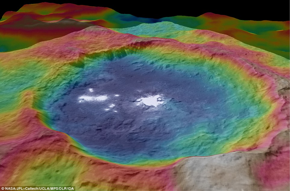 A color-coded topographic map of Occator crater on Ceres. Blue is the lowest elevation, and brown is the highest. The crater, which is home to the brightest spots on Ceres, is approximately 56 miles (90 kilometers wide).