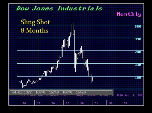 Sling-Shot 2