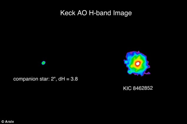 Astronomers have been looking for answers about what is causing the bizarre light fluctuations around the star KIC 8462852 (pictured) for weeks. Some have suggested it is an alien megastructure such as a Dyson sphere. The strange structure was spotted by researchers from Yale