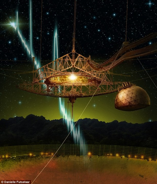 The fast radio bursts were spotted in data recorded by the 1,000ft (305m) wide Arecibo telescope and its suspended support platform of radio receivers. The artist's impression above shows the short bursts of radio waves racing towards the dish from far beyond our own galaxy