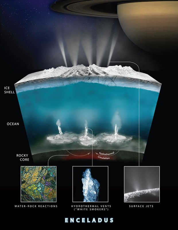Graphic illustrating how scientists think water interacts with rock at the bottom of the ocean