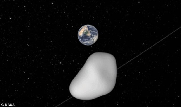 Nasa scientists previously calculated that 2012 TC4 could pass as close as 4,200 miles (6,800 km). The agency is using the opportunity to test its 'planetary defense system'